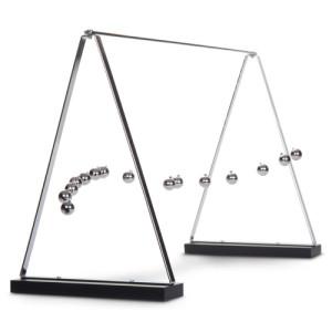 Galileo's Pendulum